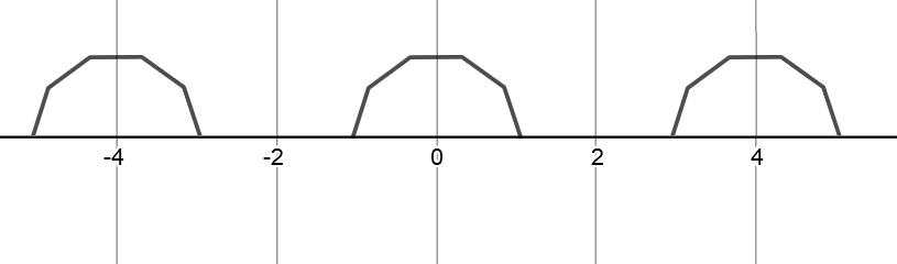 how to draw polygon in engineering graphics