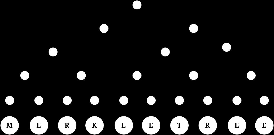 merkletree.js logo