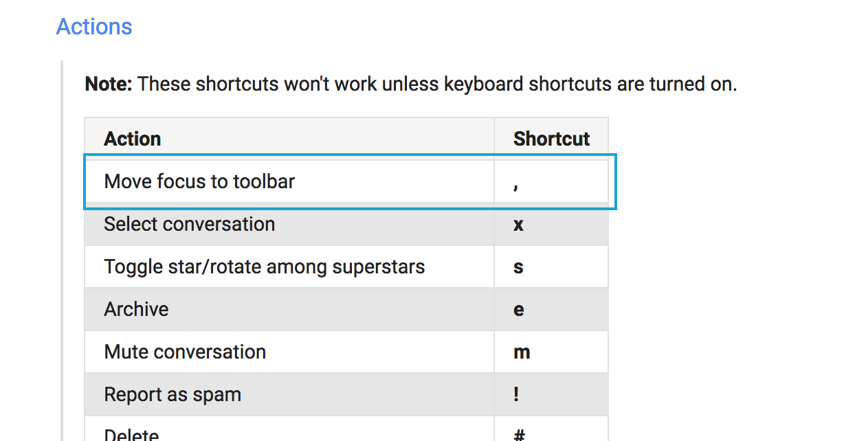 Allow users to customize keyboard shortcuts · Issue #3218