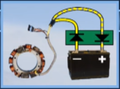 diode battery and alternating stator
