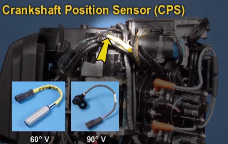 location of crankshaft position sensor