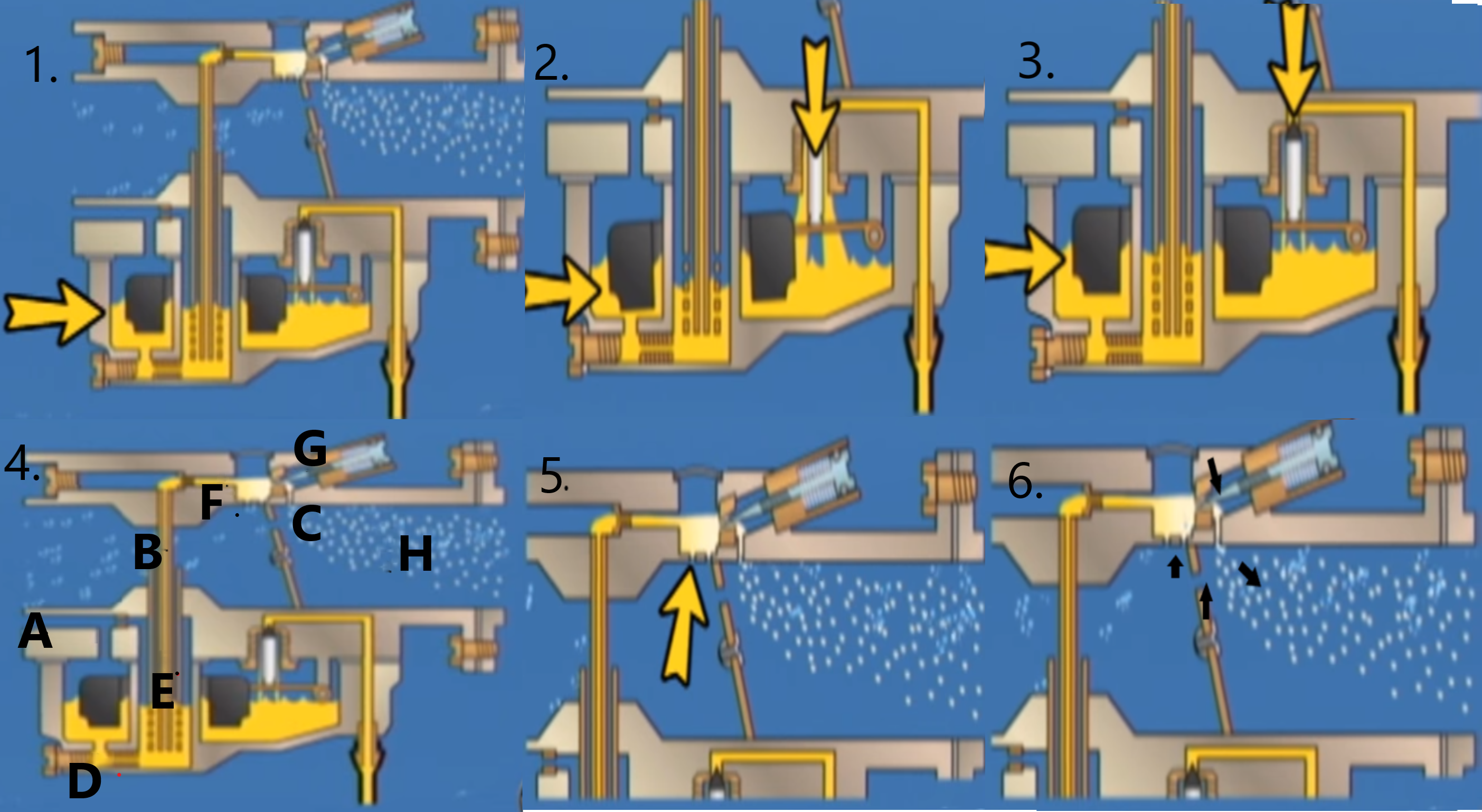 steps for a caburetor cicuit flow