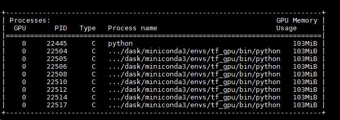 dask_cuda seems not using GPU(s) · Issue #38 · rapidsai/dask