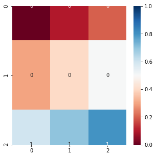 Heatmaps are being truncated when using with seaborn · Issue #14675
