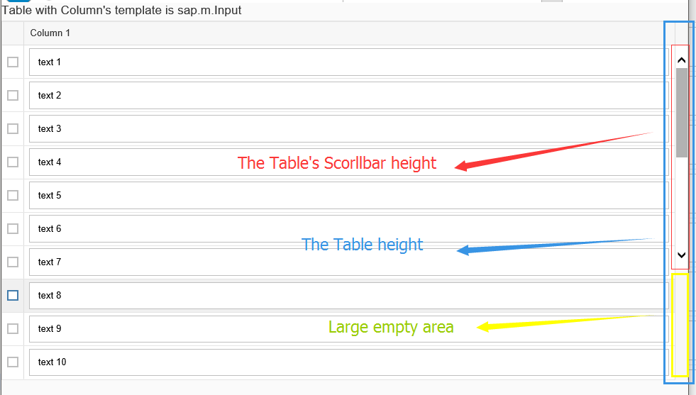sap ui table Table: When the column template is sap m Input