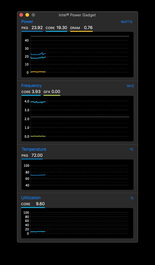 laptop quite hot 8750 · Issue #31 · LuletterSoul/Dell-XPS-15-9570