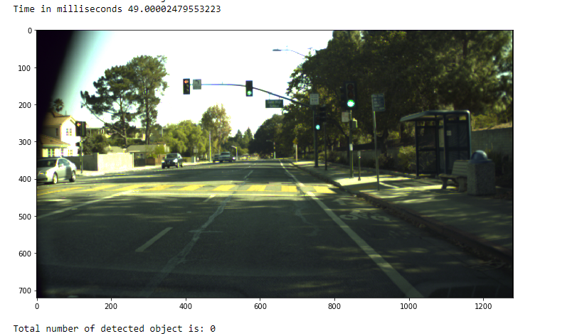 SSD] Small object detection · Issue #3196 · tensorflow/models · GitHub