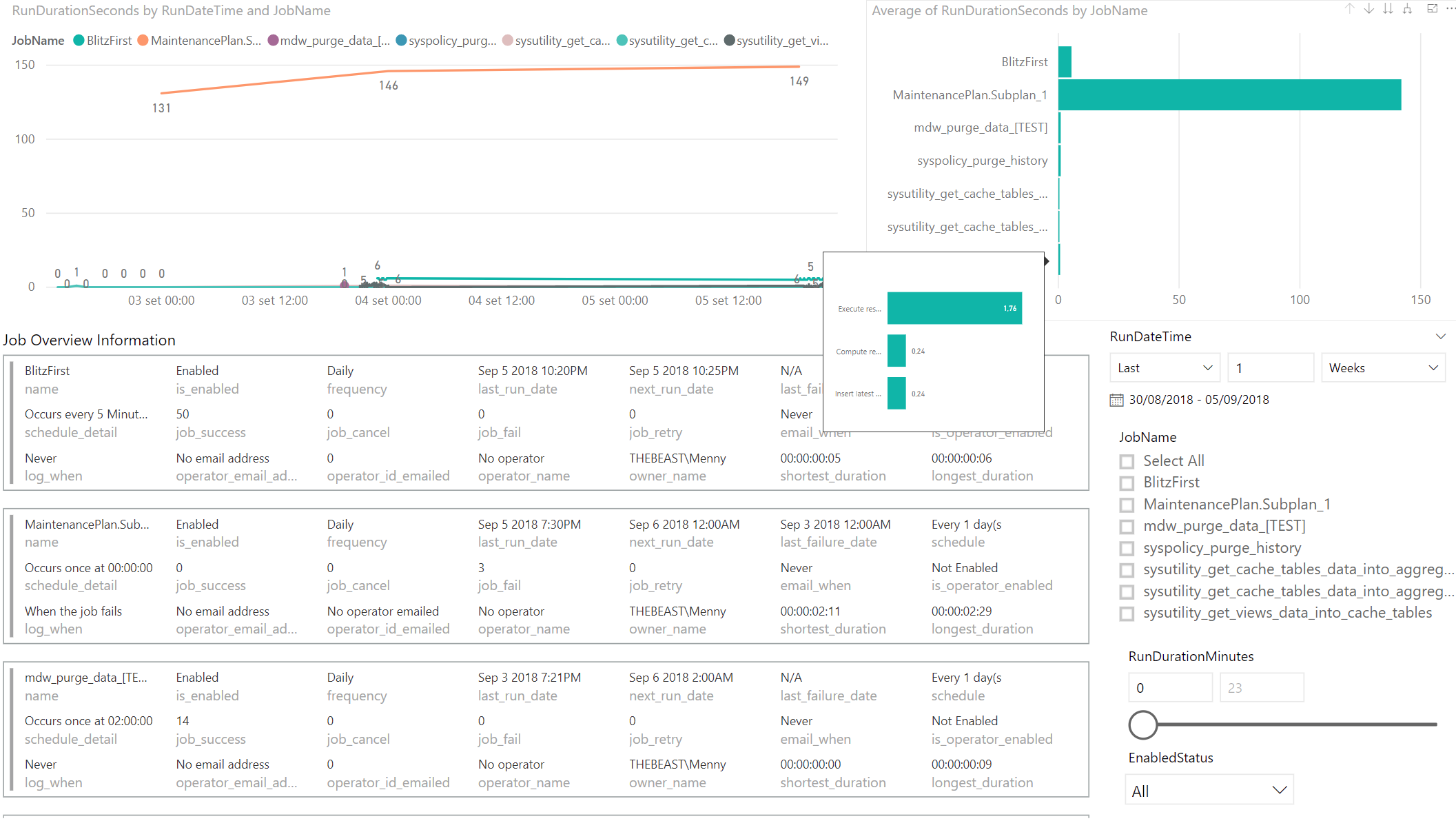 PowerBi] Feature Proposal: Agent Jobs Report · Issue #1729