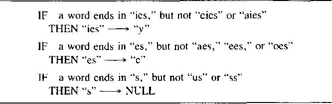 English-minimal analyzer has bad plural stemming · Issue