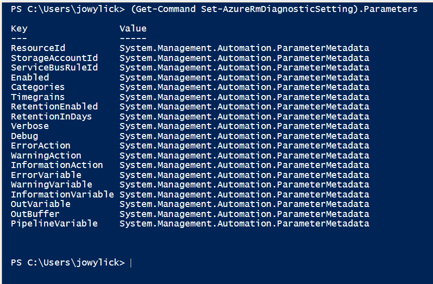 Set-AzureRmDiagnosticSetting does not have parameter