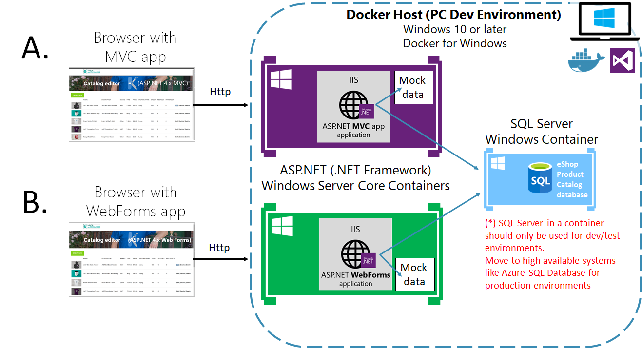 02  How to containerize the  NET Framework web apps with Windows