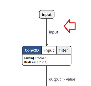 TensorFlow model's input in graph