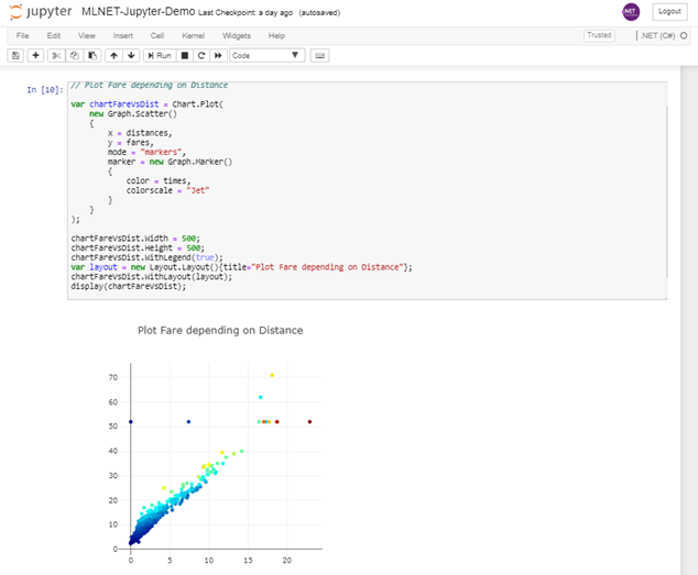 Plotting in Jupyter