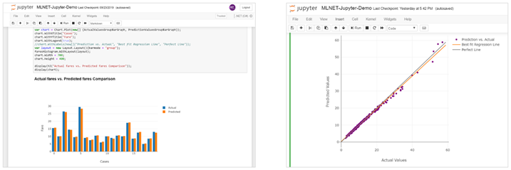 Jupyter additional