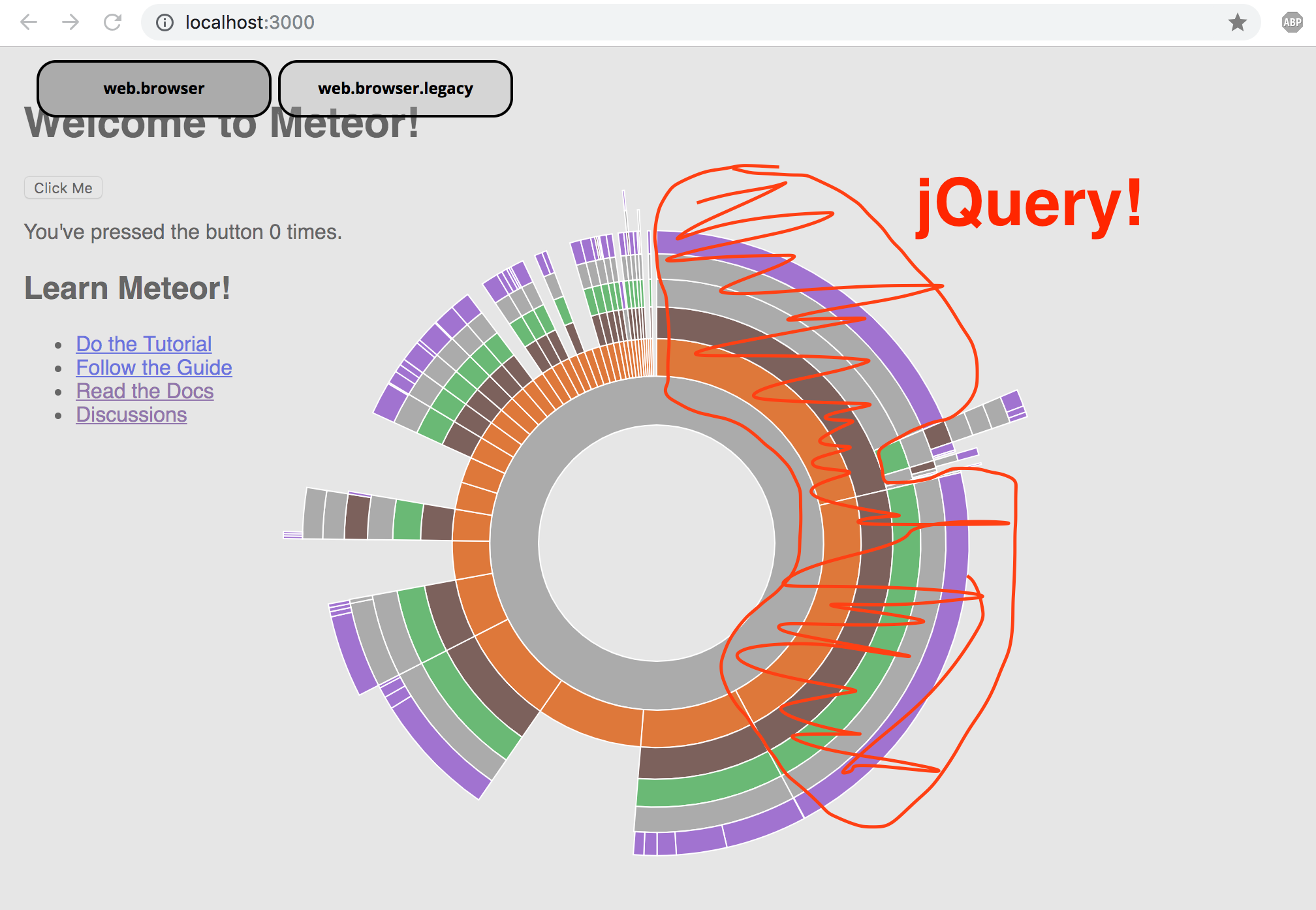 Two jquery versions in meteor initial bundle · Issue #10289