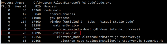 Performance Issues · microsoft/vscode Wiki · GitHub