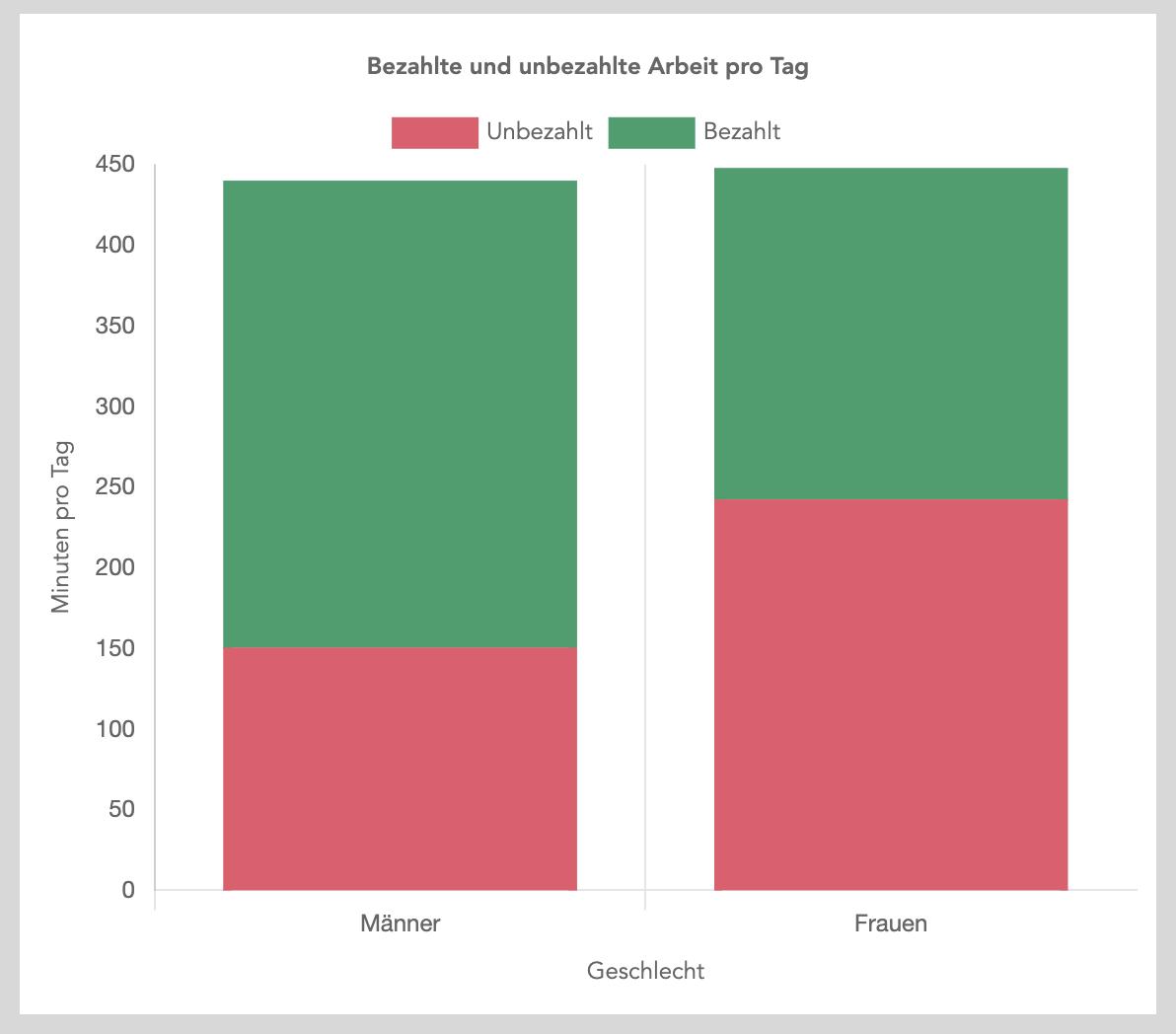 Chart js - Bountysource