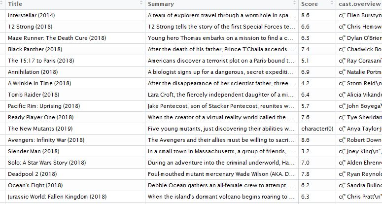 imdb parents guide 10/10 movies list