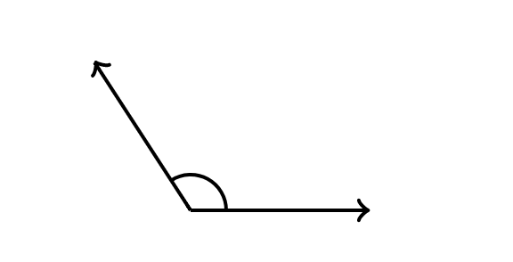 example of an obtuse angle