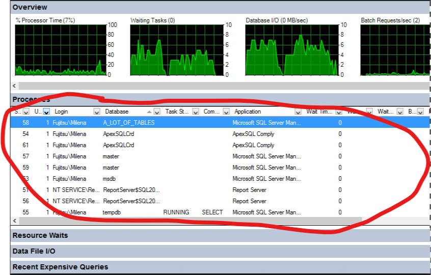 process activity monitor in query performance insight issue 13398