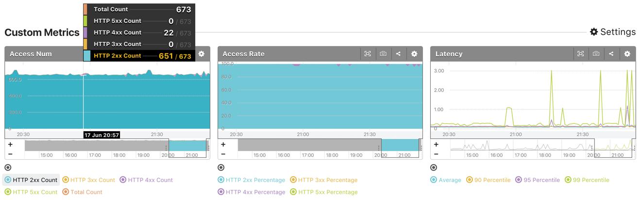 graphs-screenshot