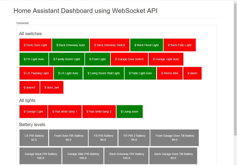 Home Assistant Dashboard using WebSocket API · GitHub