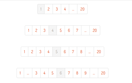 Example of pagination with Twig · GitHub