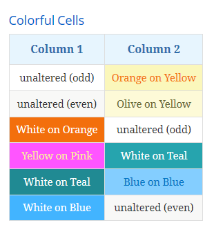 Improve Method For Adding Colour To Table Cells Issue 1338 Asciidoctor Asciidoctor Github