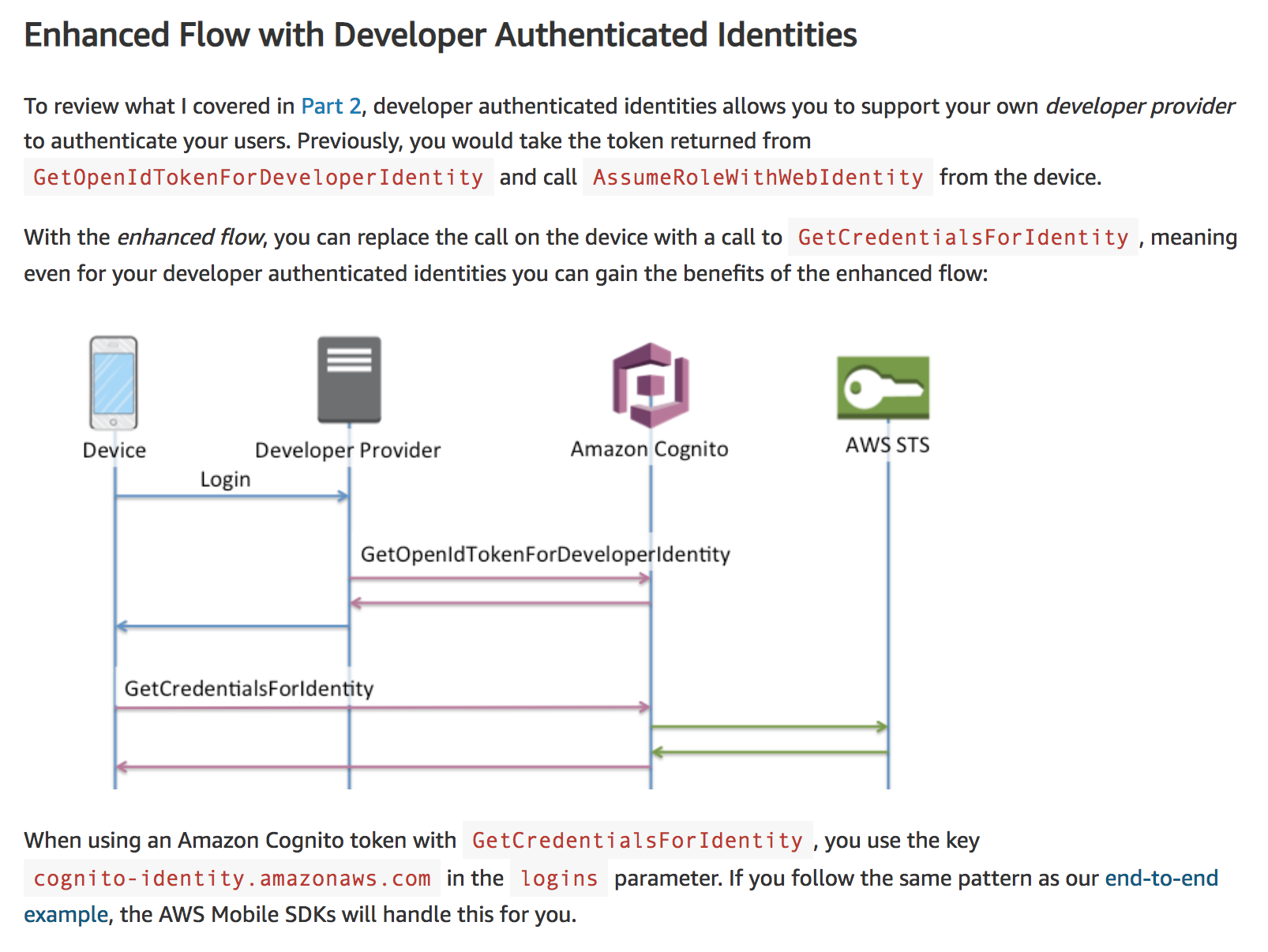 Developer authenticated federated logins · Issue #577 · aws