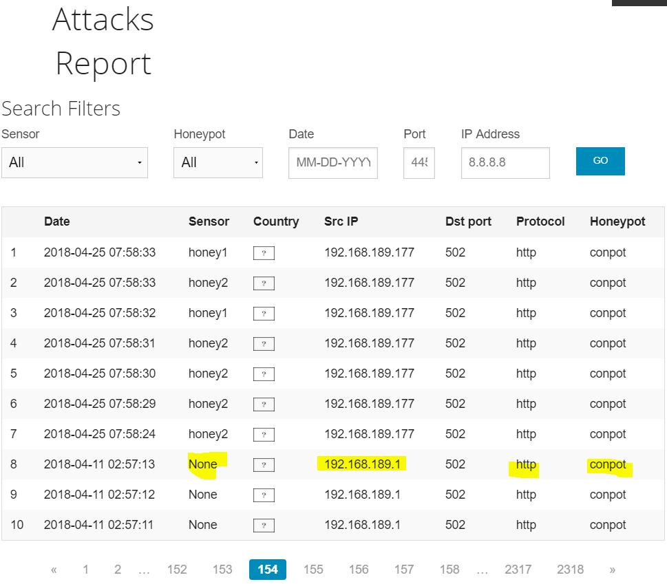 GitHub - mndarren/MHN-DDOS-Simulation-Project