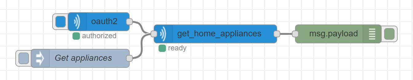 GitHub - pckhib/node-red-contrib-homeconnect