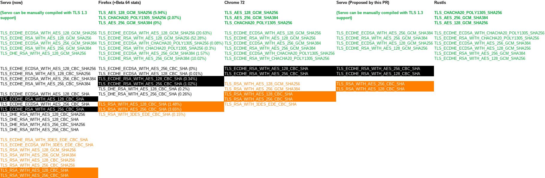 cipherlist_comparison2