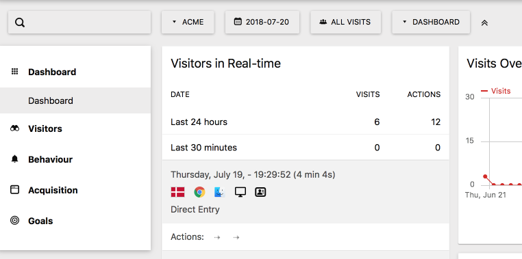 acme - friday 2c july 20 2c 2018 - web analytics reports - matomo 2018-07-20 05-04-19