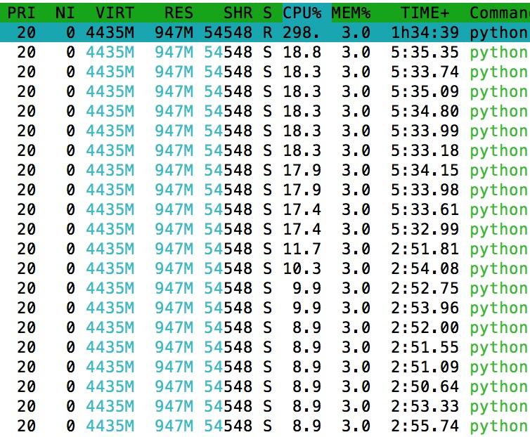 use multi-cores for keras cpu · Issue #9710 · keras-team/keras · GitHub