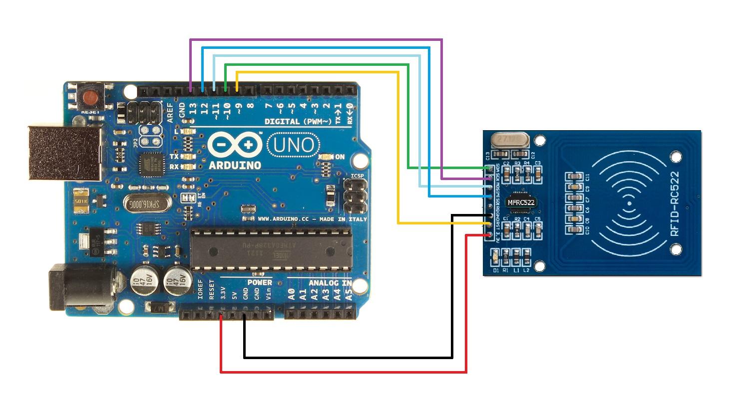 GitHub - NeloyNSU/RFID-Tag-Reader-using-Arduino-Uno-: https