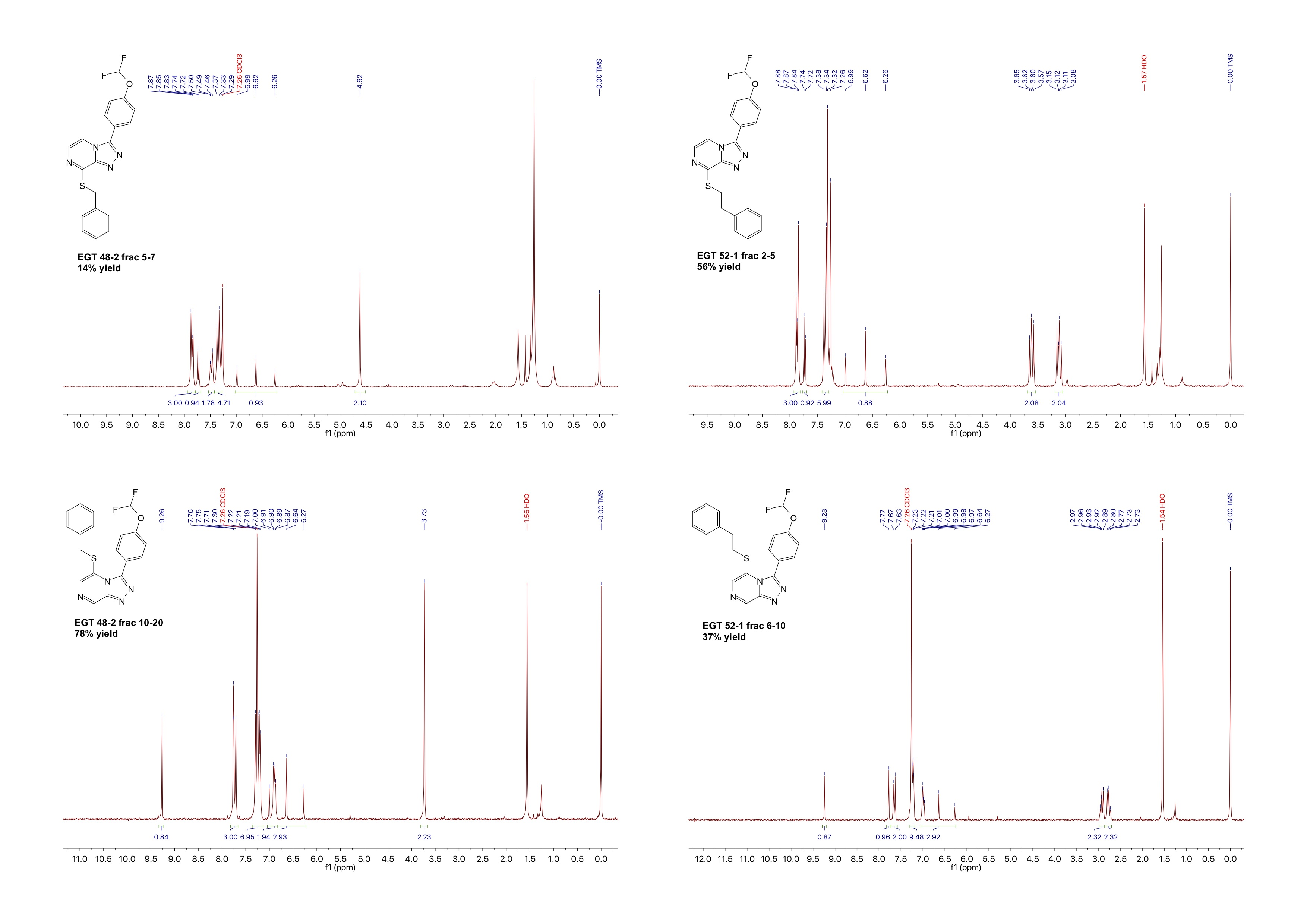 5 S Linked Pyrazine Side Chains Issue 49 Opensourcemalaria