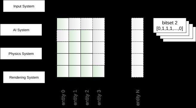 big_array