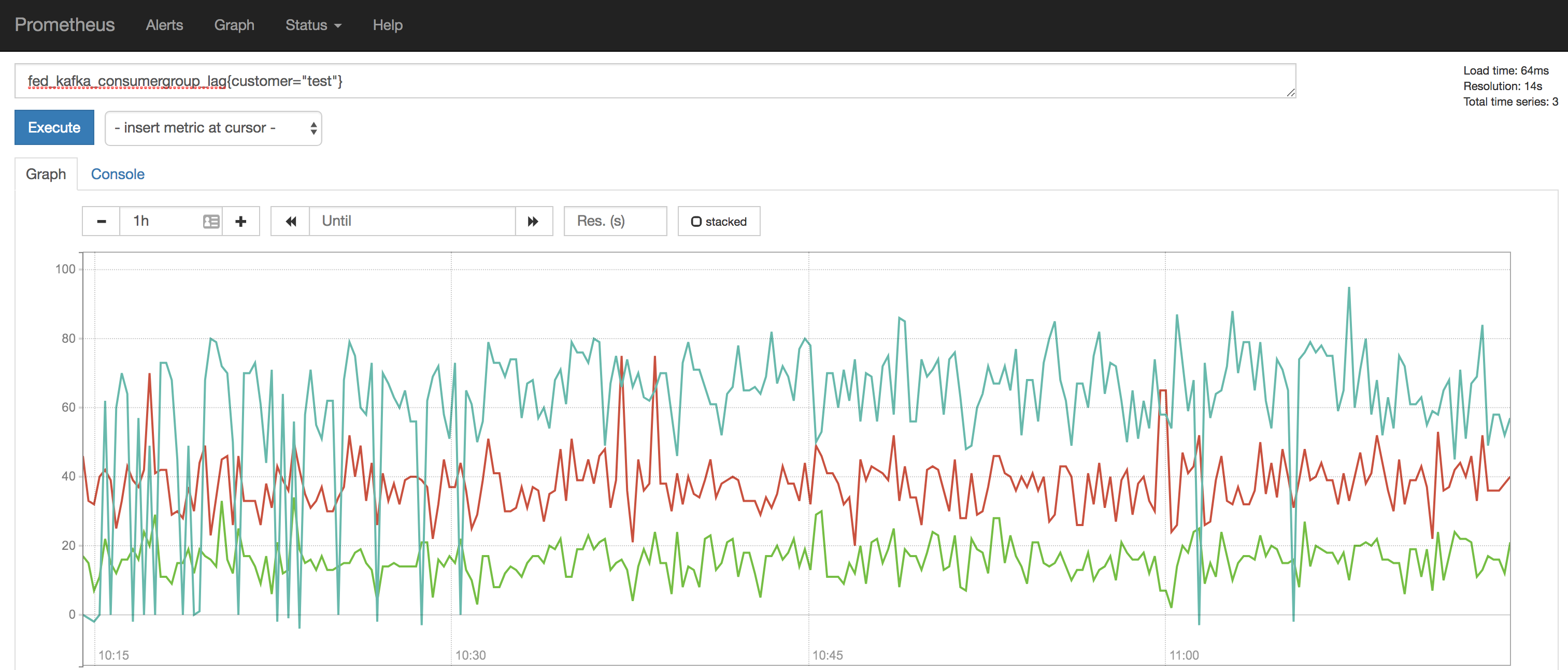Federated prometheus server doesn't update metric drop