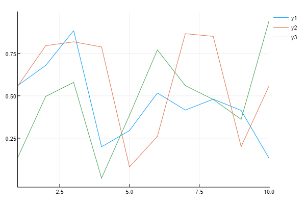 explicit_p_plot
