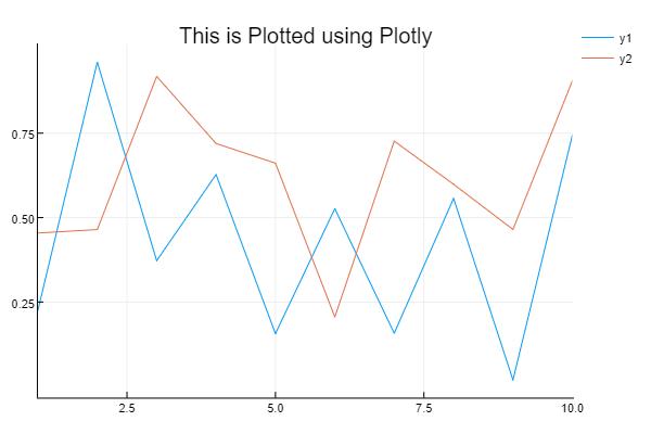 plotly_plot