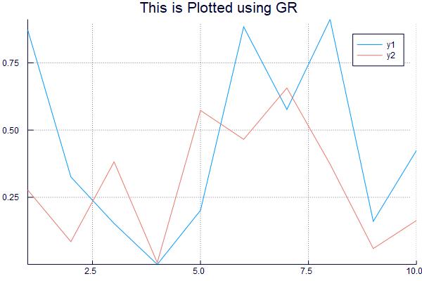 gr_plot