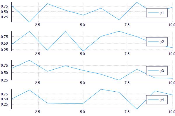 subplot_single_plot