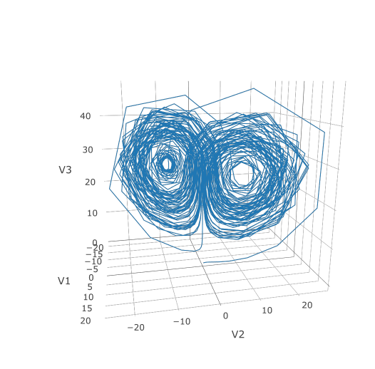plotly_plot