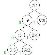 huffman-coding-05