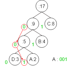 huffman-coding-06
