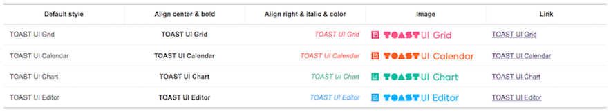 TOAST UI :: Make Your Web Delicious! | TOAST UI :: Make Your Web