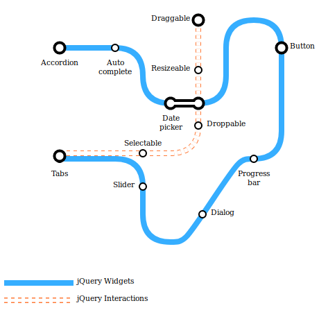As A Subway Map.Github Techbubble Subwaymap A Jquery Plugin To Render Data As A