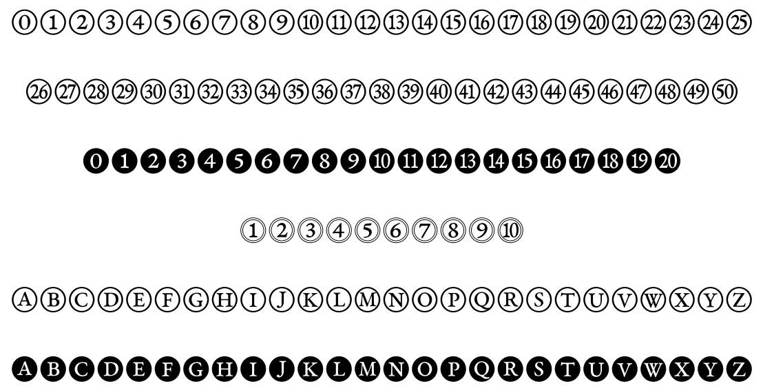 Enclosed numbers and letters · Issue #105 · georgd/EB-Garamond · GitHub