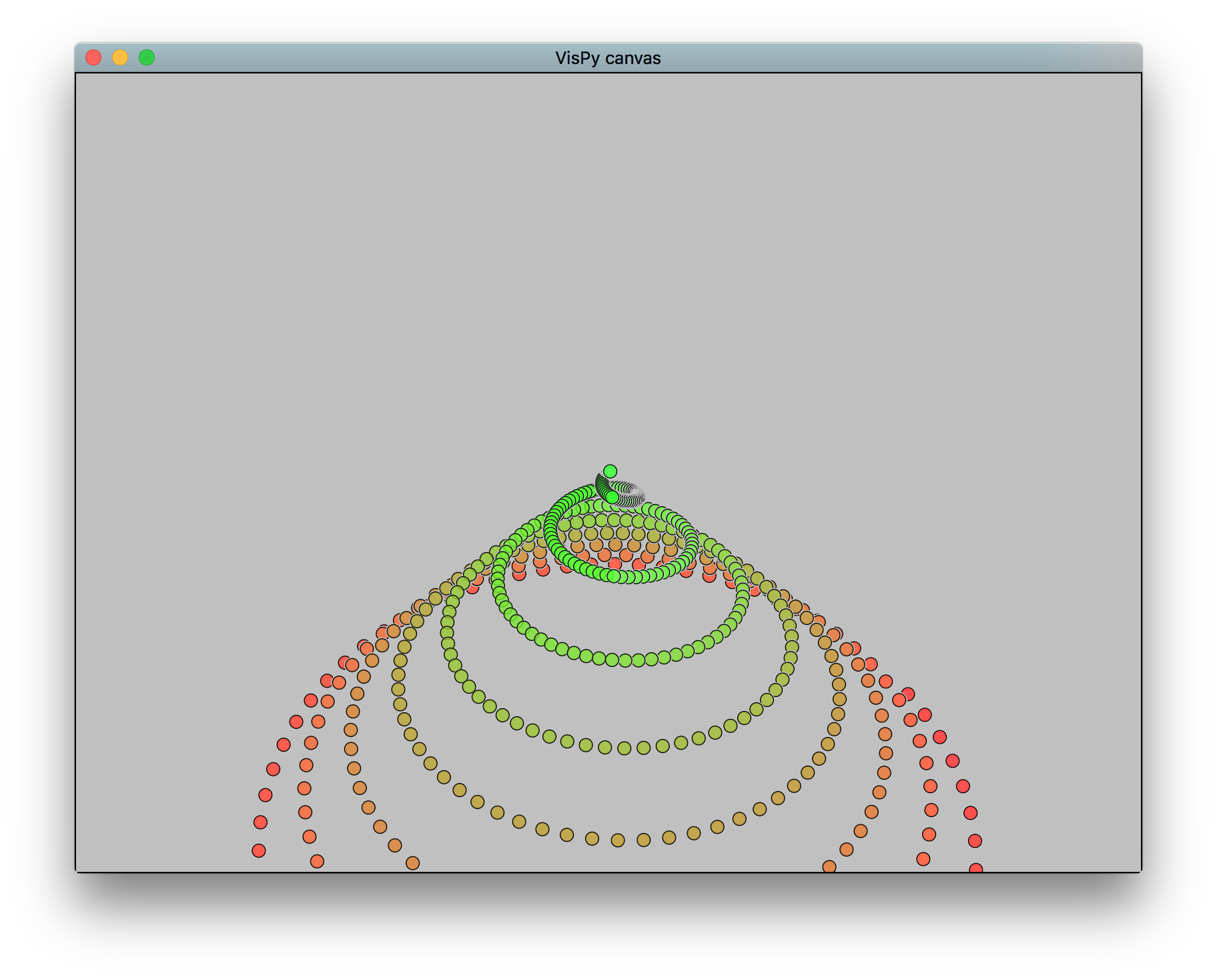 Translucent GL visuals with PyQt5 · Issue #1379 · vispy