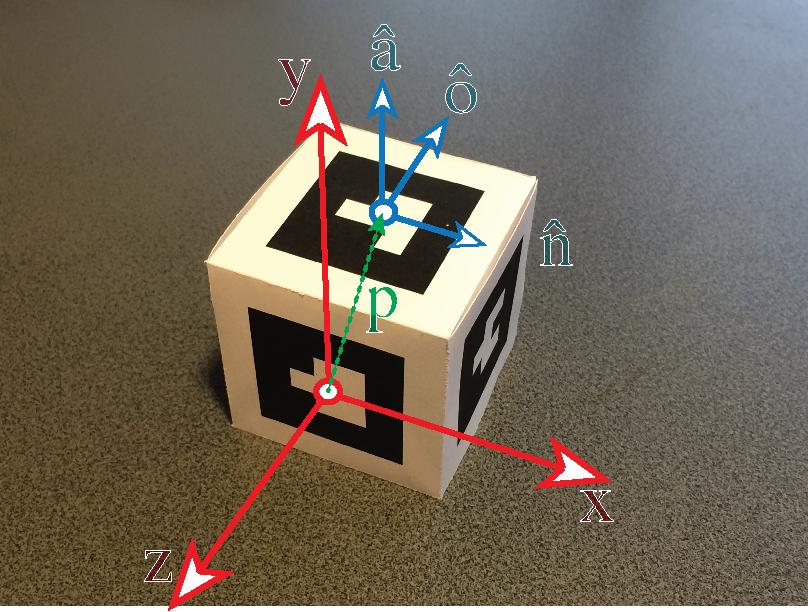 cube_marker_axes